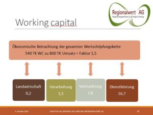 28_working_capital