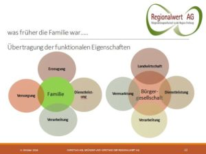 22_was_frueher_familie_war